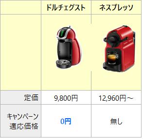 カプセル式エスプレッソメーカー 価格比較