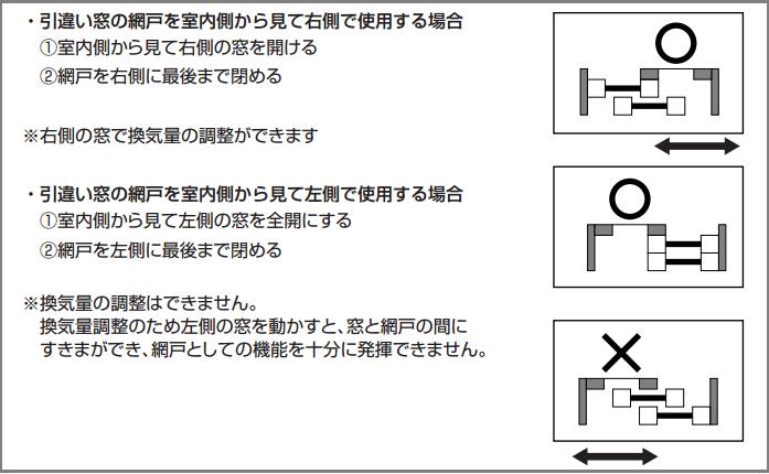 ykk 網戸の説明書