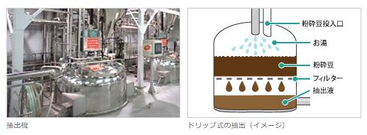 缶コーヒーの製造