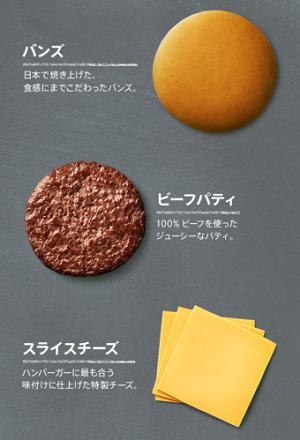チーズバーガーの素材