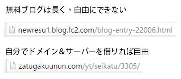 無料ブログとのURLの違い
